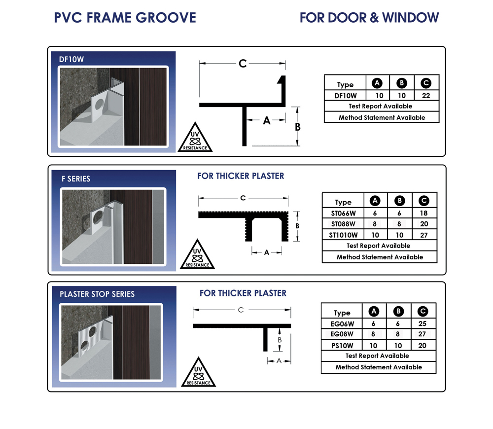 Frame groove pic