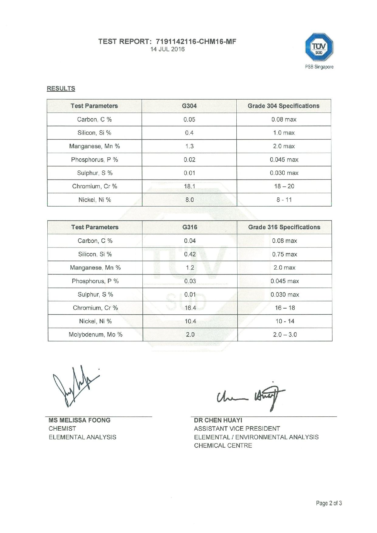 Stainless Steel Test Report