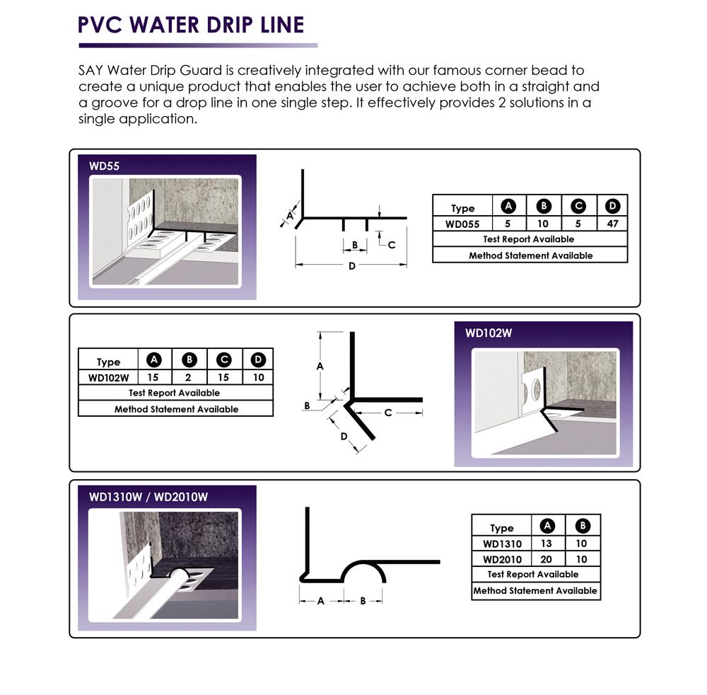 Water dip line pic